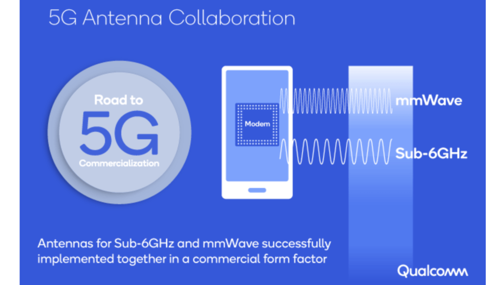 Vivo and Qualcomm collaborate on breakthrough 5G antenna technology